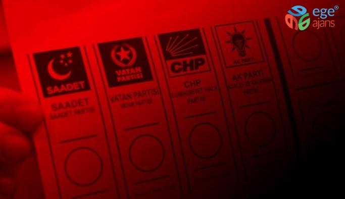 İstanbul seçim sonuçları gelmeye başladı! İşte oy oranları