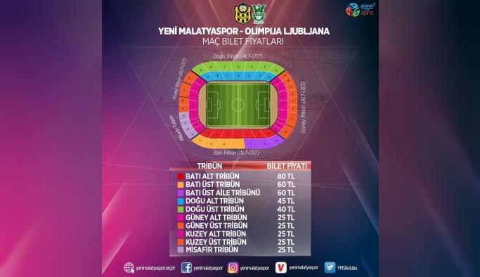 E.Y Malatyaspor - Olimpija Ljubljana maçının biletleri satışa sunuldu