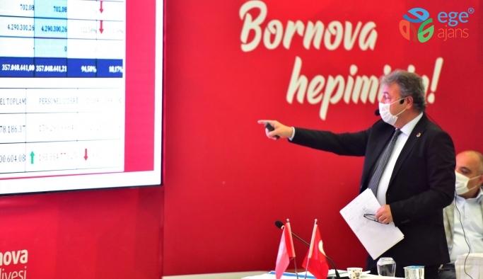 Bornova'da faaliyet ve denetim raporu tamam
